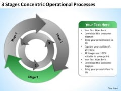 3 Stages Concentric Operational Processes Business Plan For PowerPoint Slides