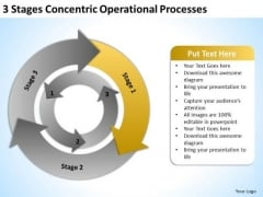 3 Stages Concentric Operational Processes Business Plan PowerPoint Templates