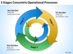 3 Stages Concentric Operational Processes Business Planning Template PowerPoint Templates