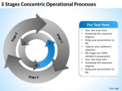 3 Stages Concentric Operational Processes Business Plans PowerPoint Templates