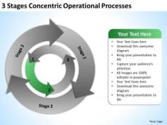 3 Stages Concentric Operational Processes Busniess Plan PowerPoint Slides