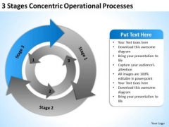 3 Stages Concentric Operational Processes Ppt Business Plan Downloads PowerPoint Templates