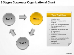 3 Stages Corporate Organizational Chart Business Plan Template Free PowerPoint Slides