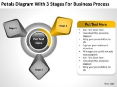 3 Stages For Business Process Ppt Construction Plan Template PowerPoint Slides