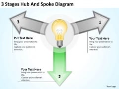3 Stages Hub And Spoke Diagram Business Plans For Free PowerPoint Templates