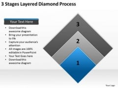 3 Stages Layered Diamond Process Business Plan Template PowerPoint Slides
