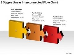 3 Stages Linear Interconnected Flow Chart Business Plan Outline PowerPoint Templates