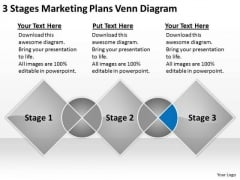 3 Stages Marketing Plans Venn Diagram Business Outline PowerPoint Slides