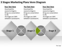 3 Stages Marketing Plans Venn Diagram Business PowerPoint Slides