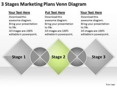 3 Stages Marketing Plans Venn Diagram Create Business PowerPoint Slides