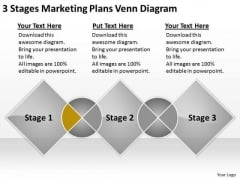 3 Stages Marketing Plans Venn Diagram Ppt Business For PowerPoint Slides