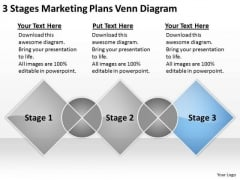3 Stages Marketing Plans Venn Diagram Ppt Develop Business PowerPoint Templates