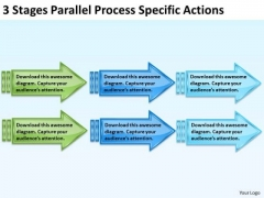 3 Stages Parallel Process Specific Actions Ecommerce Business Plan PowerPoint Slides