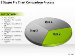 3 Stages Pie Chart Comparison Process Business Plans PowerPoint Templates