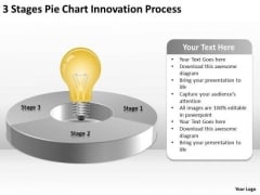 3 Stages Pie Chart Innovation Process Business Plan PowerPoint Templates