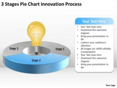 3 Stages Pie Chart Innovation Process Business Plan Template PowerPoint Templates