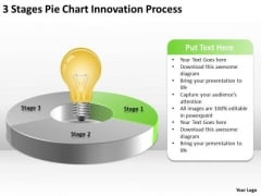 3 Stages Pie Chart Innovation Process Business Plans For PowerPoint Slides