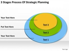 3 Stages Process Of Strategic Planning Small Business Plans PowerPoint Templates