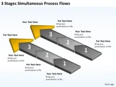 3 Stages Simultaneous Process Flows Business Plan Outline PowerPoint Slides