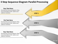 3 Step Sequence Diagram Parallel Processing Hot Dog Business Plan PowerPoint Slides