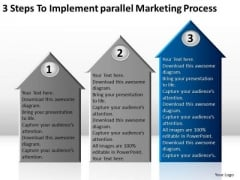 3 Steps To Implement Parallel Marketing Process Ppt Business Plan PowerPoint Slides