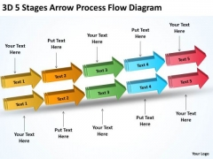 3d 5 Stages Arrow Process Flow Diagram Business Plan Strategy PowerPoint Slides