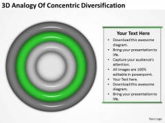 3d Analogy Of Concentric Diversification Ppt Simple Business Plan PowerPoint Slides