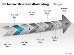 3d Arrow Oriented Illustrating 7 Stages Working Flow Chart PowerPoint Templates