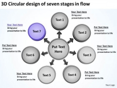 3d Circular Design Of Seven Stages In Flow Business Cycle Motion Network PowerPoint Templates