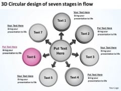 3d Circular Design Of Seven Stages In Flow Cycle Motion Network PowerPoint Templates