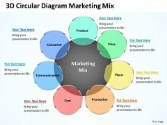 3d Circular Diagram Marketing Mix PowerPoint Presentation Template