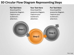 3d Circular Flow Diagram Representing Steps Business Plan Creation PowerPoint Templates