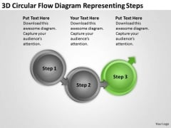 3d Circular Flow Diagram Representing Steps Ppt Score Business Plan Template PowerPoint Slides