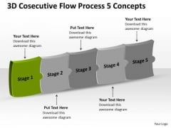 3d Consecutive Flow Process 5 Concepts Tech Support Chart PowerPoint Slides