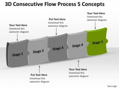 3d Consecutive Flow Process 5 Concepts What Is Charts PowerPoint Slides