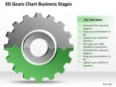 3d Gears Chart Business Stages Ppt Strategic Plans PowerPoint Templates