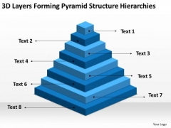 3d Layers Forming Pyramid Structure Hierarchies Business Plan Consultant PowerPoint Slides