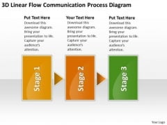 3d Linear Flow Communication Process Diagram Business Tech Support PowerPoint Slides