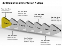 3d Regular Implementation 7 Steps Flow Chart PowerPoint Templates