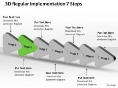 3d Regular Implementation 7 Steps Ppt Free Flowchart PowerPoint Slides