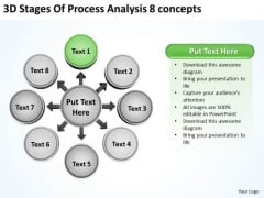 3d Stages Of Process Analysis 8 Concepts Cycle Spoke Chart PowerPoint Templates
