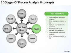 3d Stages Of Process Analysis 8 Concepts Cycle Spoke Diagram PowerPoint Templates