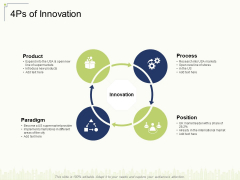 4Ps Of Innovation Ppt File Pictures PDF