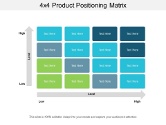 4x4 product positioning matrix ppt powerpoint presentation file topics