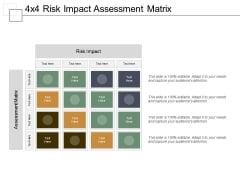 4x4 risk impact assessment matrix ppt powerpoint presentation file deck