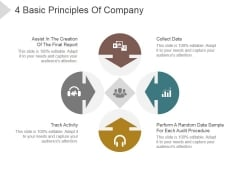 4 Basic Principles Of Company Ppt PowerPoint Presentation Guidelines