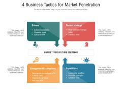 4 Business Tactics For Market Penetration Ppt PowerPoint Presentation Styles Design Templates PDF