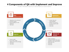 4 Components Of QA With Implement And Improve Ppt PowerPoint Presentation Gallery Visuals PDF