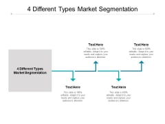 4 Different Types Market Segmentation Ppt PowerPoint Presentation Infographics Files Cpb