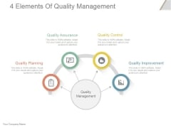 4 Elements Of Quality Management Ppt PowerPoint Presentation Picture
